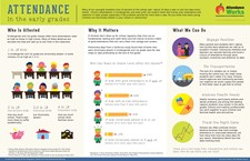 Attendance Works Infographic